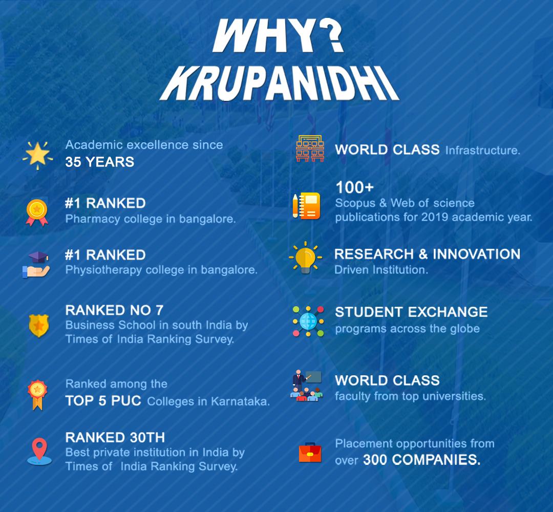 why krupanidhi